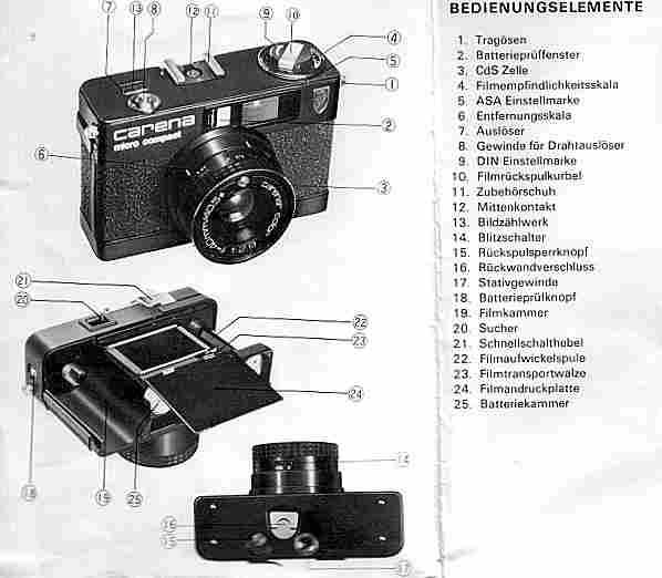 carena micro compact Anleitung