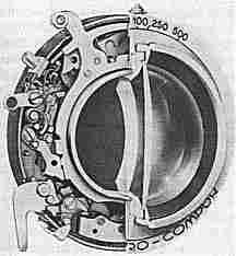 Zentralverschluss Synchro Compur